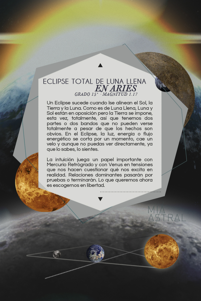 Eclipse Total de LunaLlena en Aries
