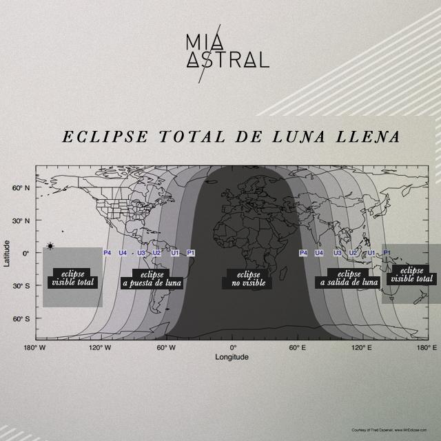 Eclipse de Luna Llena en Aries Visibilidad