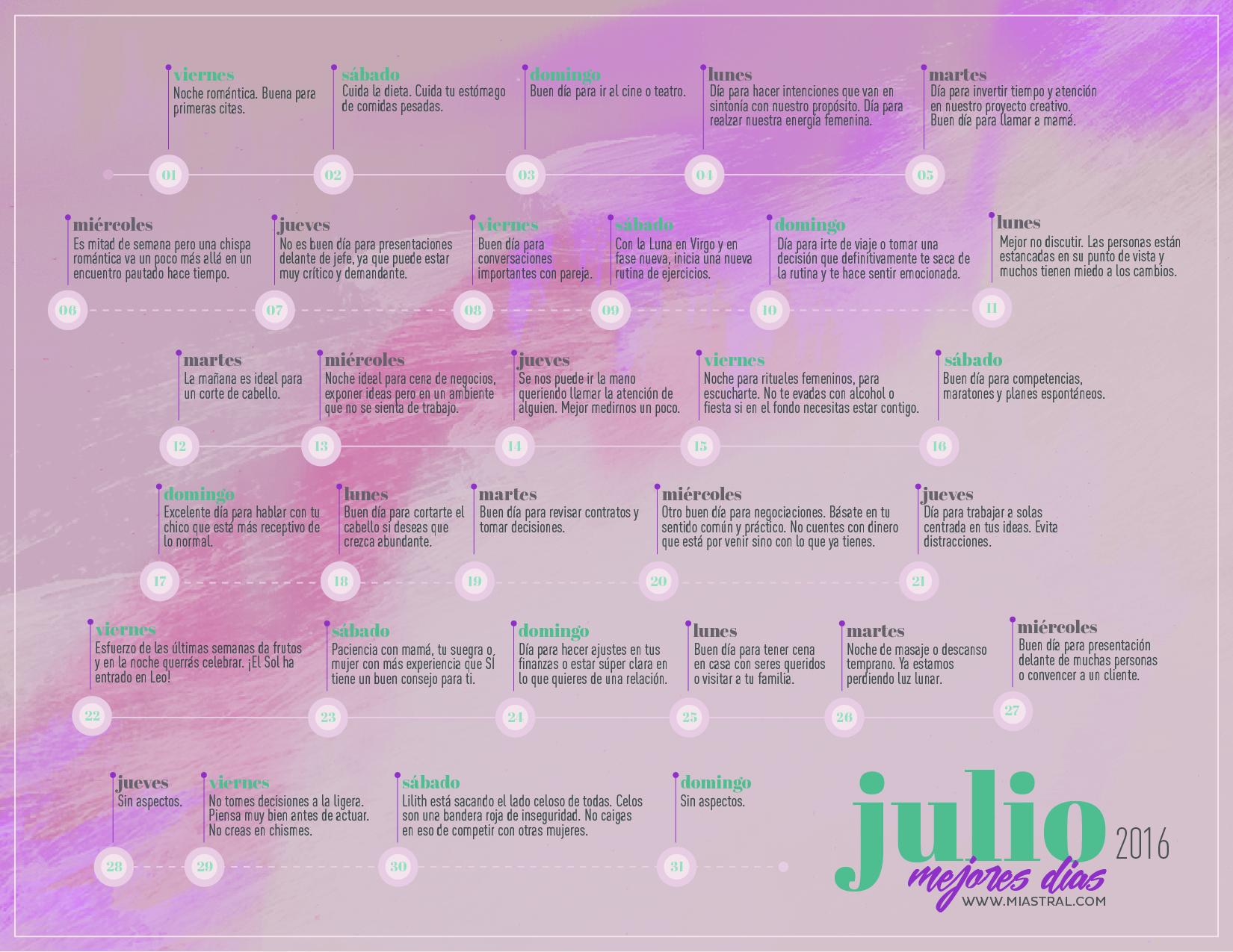 Calendario Mejores Dias Julio