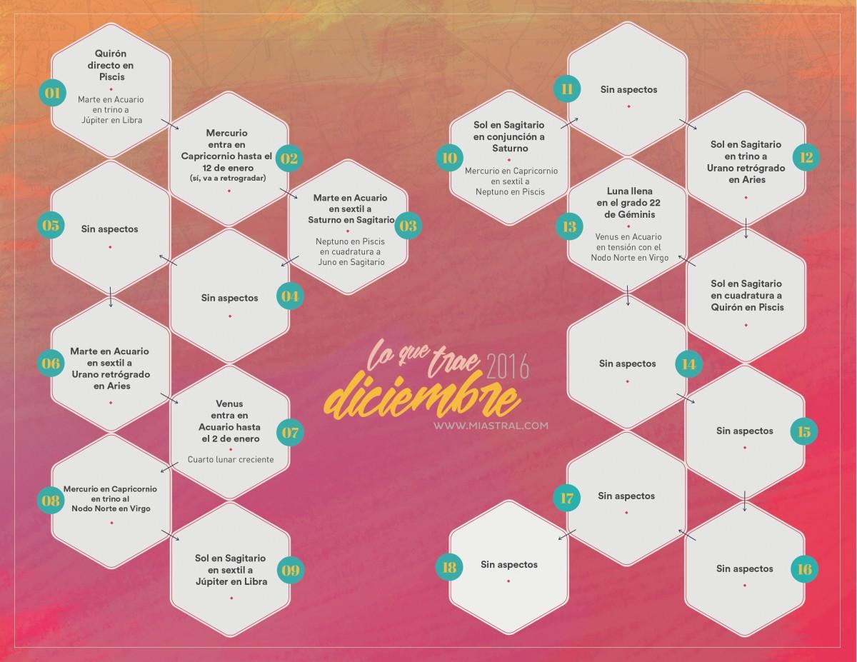 Calendario Aspectos copy
