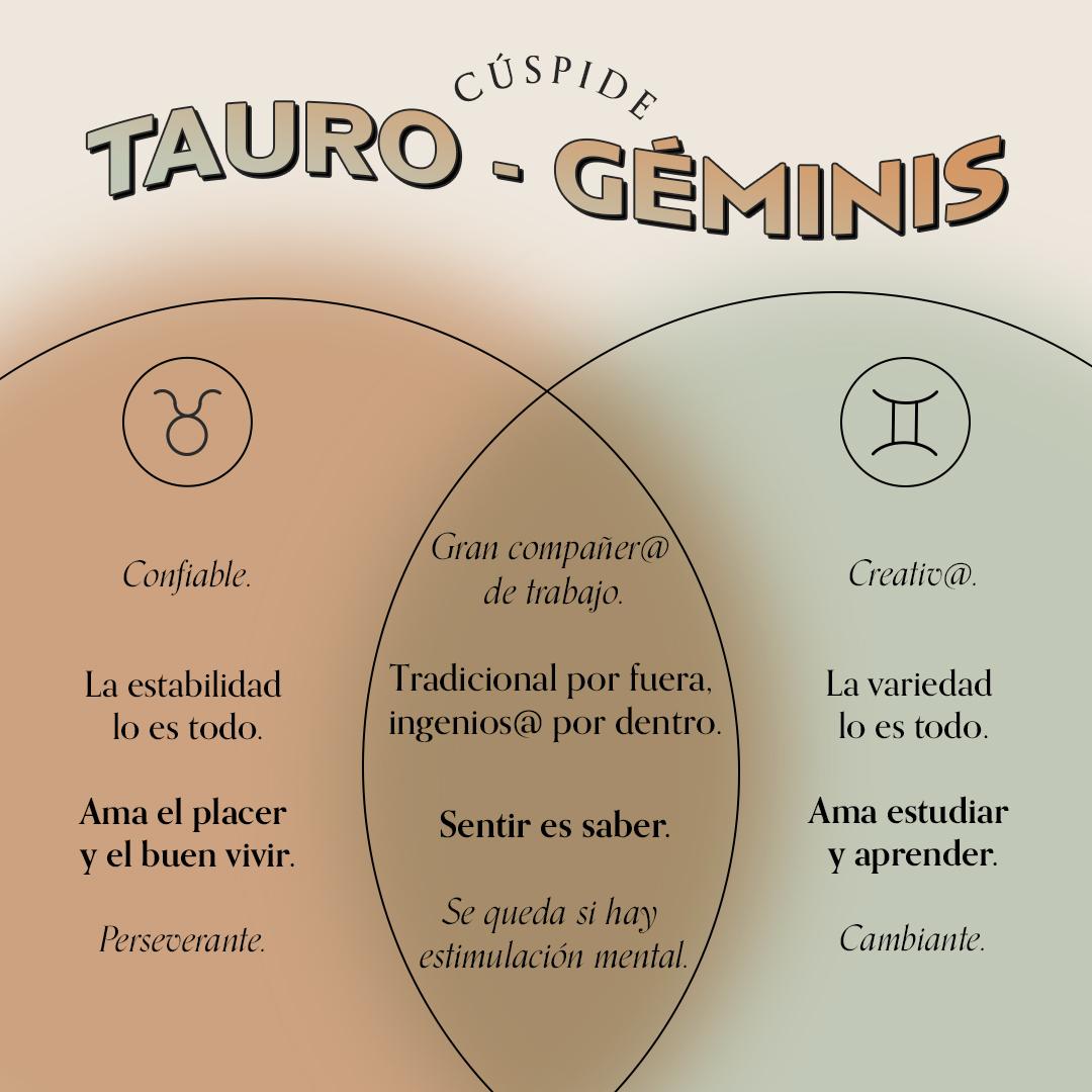 Cúspide Tauro - Géminis